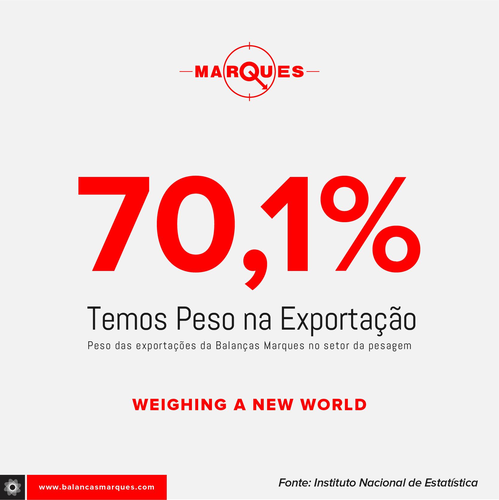 Balanças Marques é o maior exportador de balanças do país